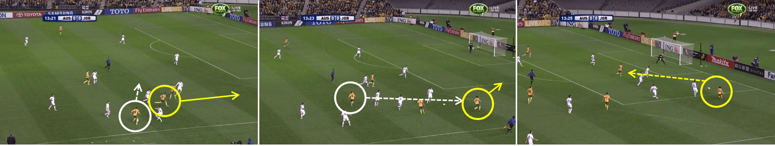 White indicates Wilkshire, yellow Kruse. Dotted line for a pass, solid for a run. Every time Kruse got another chance, his delivery got better