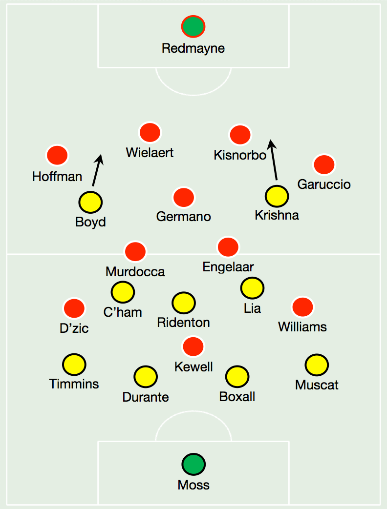 Merrick switched to a 4-3-2 at half-time
