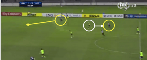 Wilkinson, in the white circle, is drawn towards Rogic, creating space in behind for Barbarouses to run into