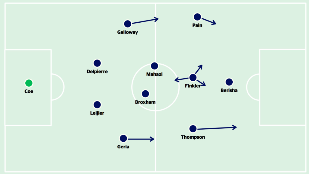The starting line-up of the pre-season friendly v Perth