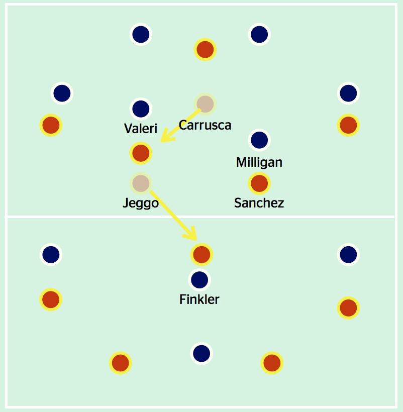 Adelaide adjust midfield v Victory