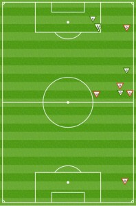 Barbarouses successful take-ons (green) and unsuccessful (red) v Melbourne City