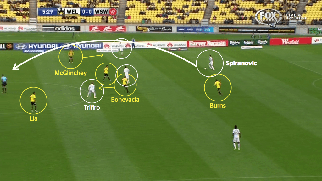Here, Spiranovic is free on the ball as Wellington drop off into their defensive shape, so he steps forward and hits a long ball over the top for Juric