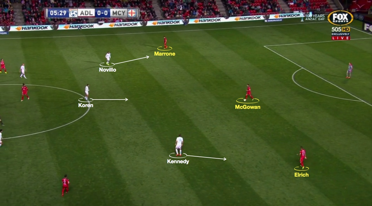 Adelaide's back three v Melbourne City example one