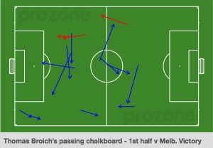 Broich passing chalkboard v Victory