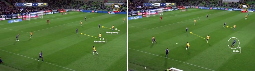 Central Coast Mariners press Melbourne Victory example one