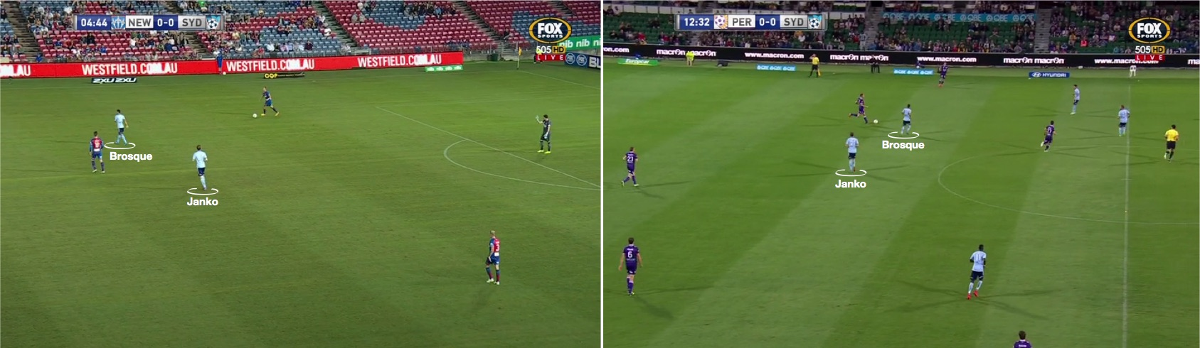 Sydney's front two when defending