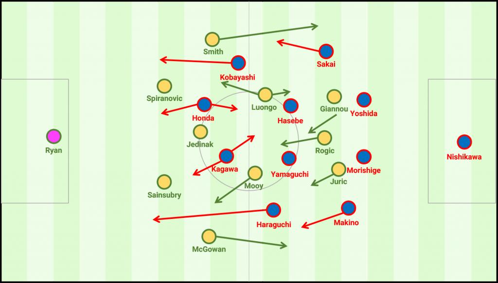 australia-v-japan-starting-lineups